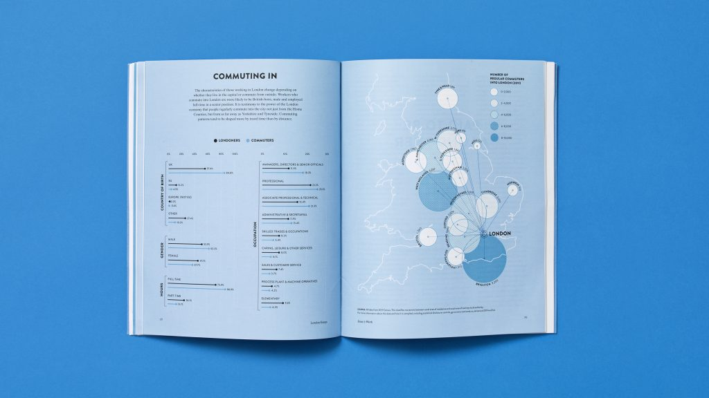 An infographics page spread from an issue of London Essays.