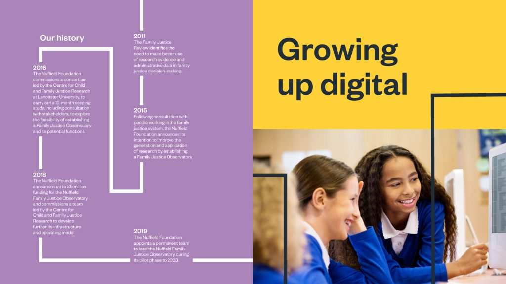 "(Left) a timeline from a publication, (right) a publication cover with the title ""Growing up digital""."
