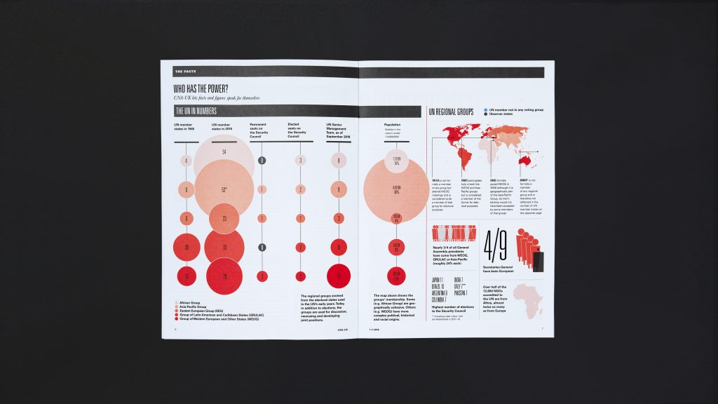 An inside page spread showing a large infographic made up of proportional circles, maps and other representational graphic elements.