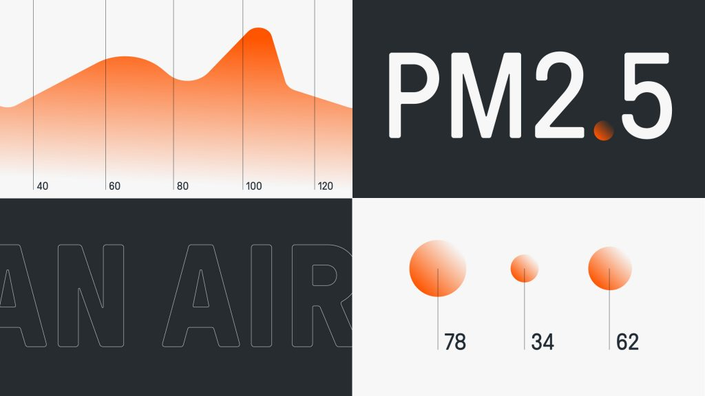 "A sample of four data visualisations (clockwise from top left): an area chart, graphic treatment of the text ""PM2.5"", a lollipop chart and outlined text, showing part of ""CLEAN AIR""."
