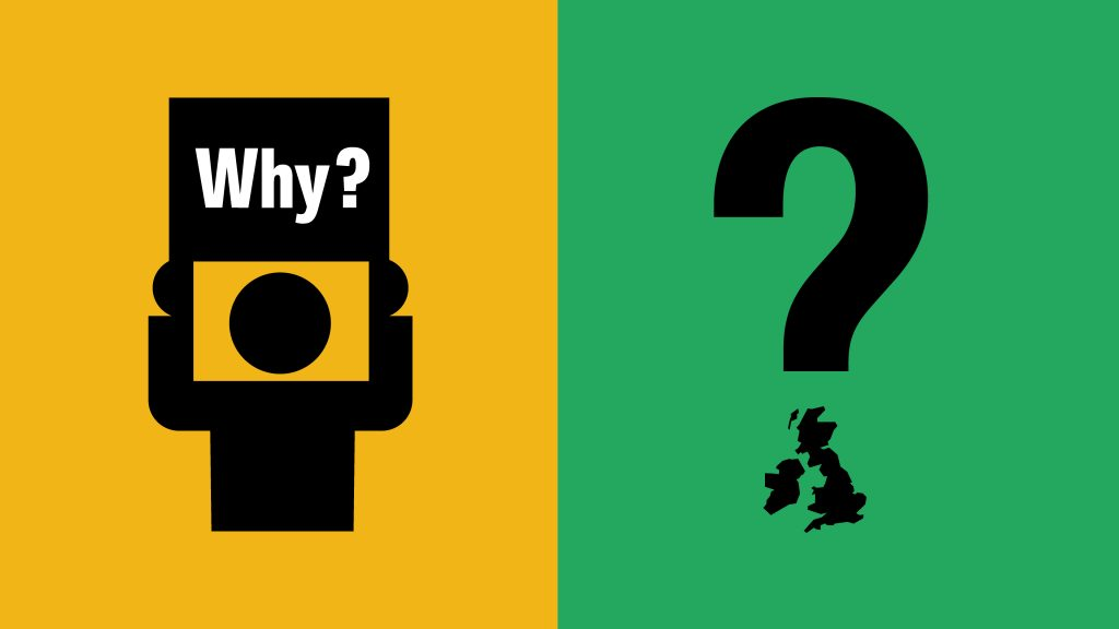 "Two icons: (left) a person holding a placard with the text ""Why?"" and (right) a question mark with the British Isles as the dot."