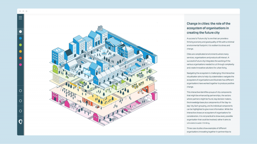 All levels of the digital city shown stacked on top of each other, with an accompanying overview note.