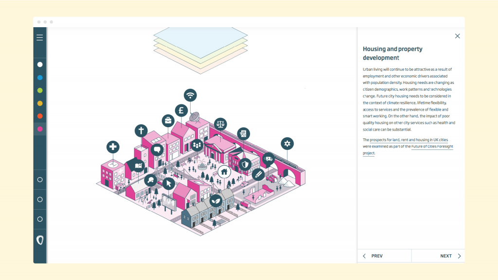 One level of the digital city as seen implemented on the RAEng website. One interactive element has been selected, showing information on that topic within it.